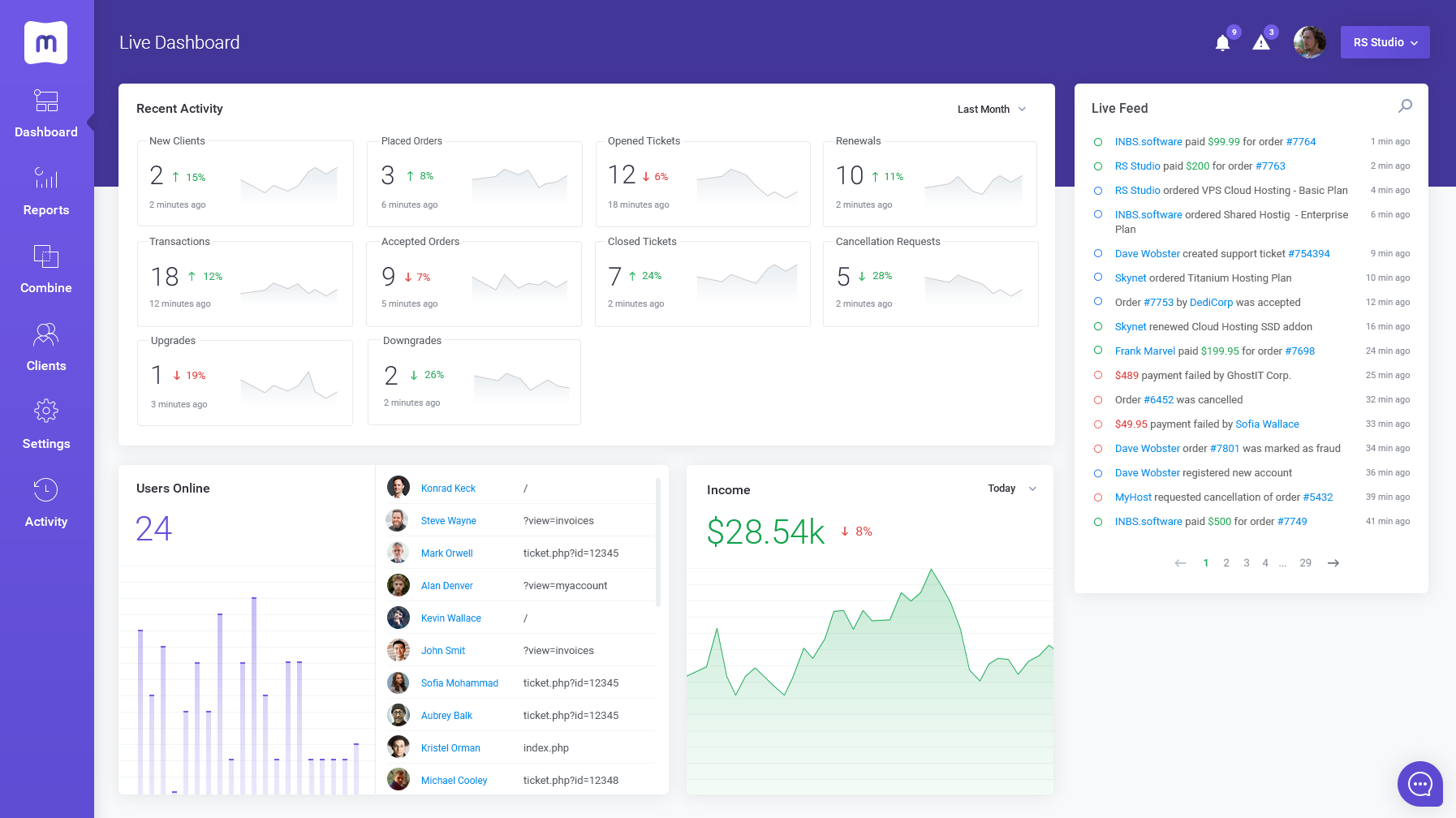 MetricsCube Dashboard - Business Analysis & WHMCS Reports