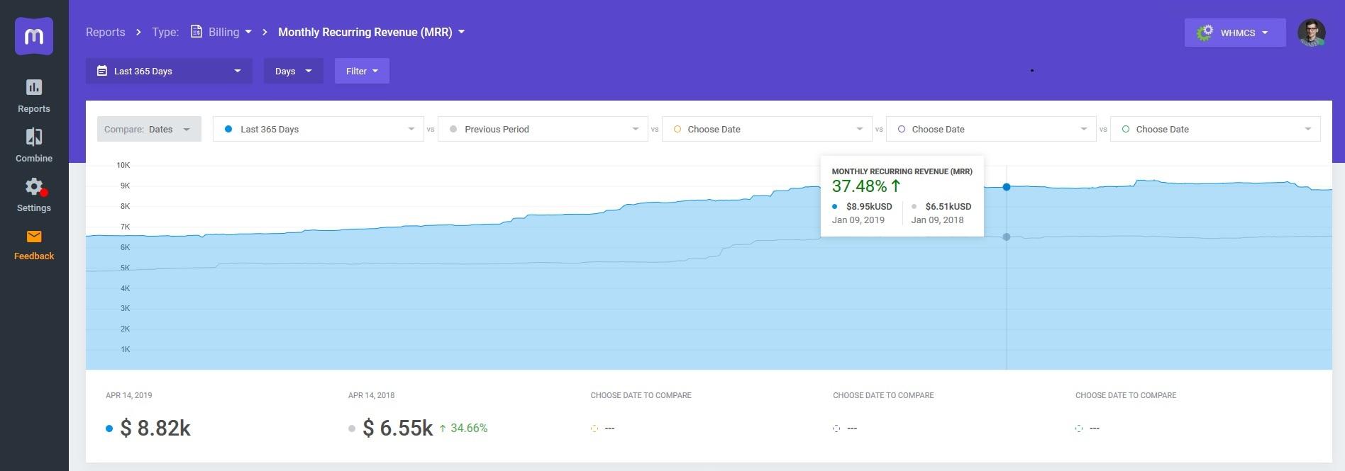 Monthly Recurring Revenue Report - MetricsCube